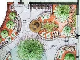 Progettare Il Giardino Da Soli : Come progettare un giardino fai da te eusdnews